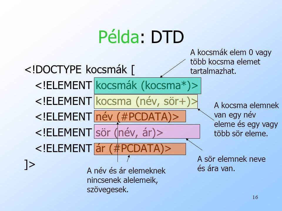 Példa: DTD <!DOCTYPE kocsmák [ <!ELEMENT kocsmák (kocsma*)>